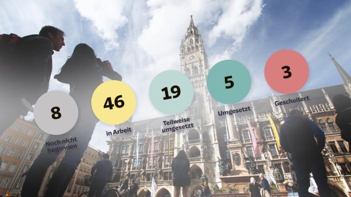 Nur wenige Personen lauschen dem Glockenspiel vor dem Rathaus am Marienplatz in M¸nchen, Bayern, Deutschland. Zu Zeiten