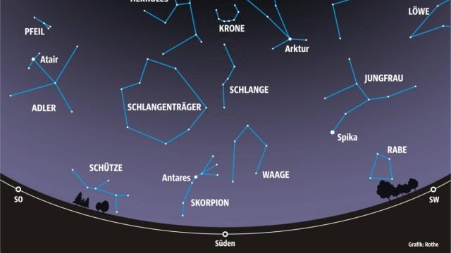 Sternkarten Juni 2021