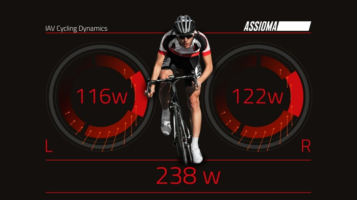 zum Thema: Wattpedale  Assioma IAV Cycling Dynamics