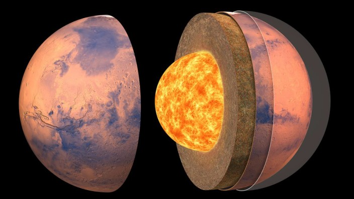 Aufbau des Mars