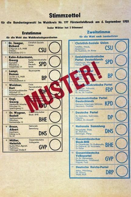 Bundestagswahl: Stimmzettel zur Bundestagswahl 1953. Repro: Carmen Voxbrunner