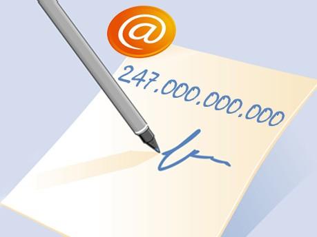 E-Mail Statistik 2009
