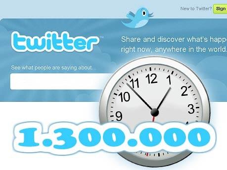 Twitter Updates Statistik