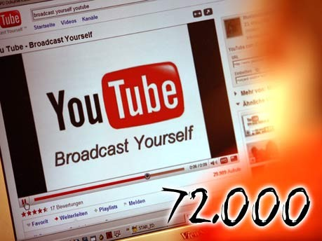 YouTube Uploads Statistik