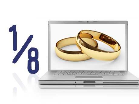 Internet Dating Hochzeiten