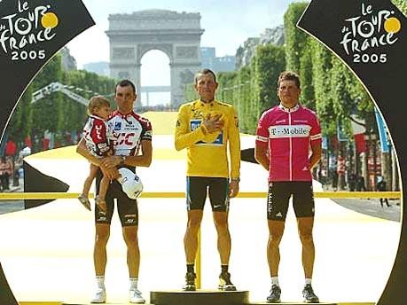 Jan Ullrich Lance Armstrong Jan Ullrich