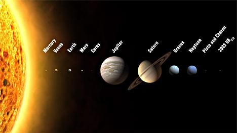 Planeten, dpa