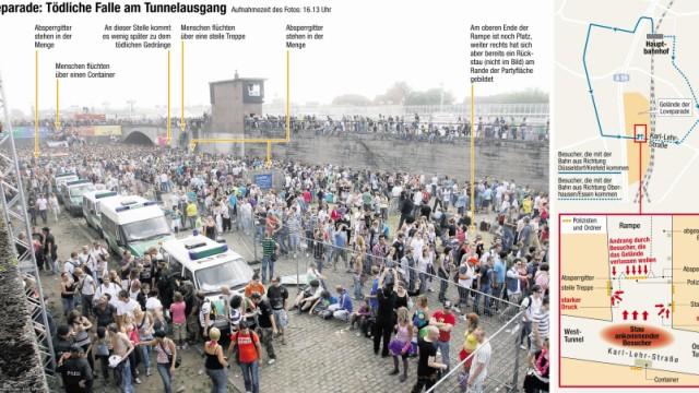 Grafik Gelände Loveparade