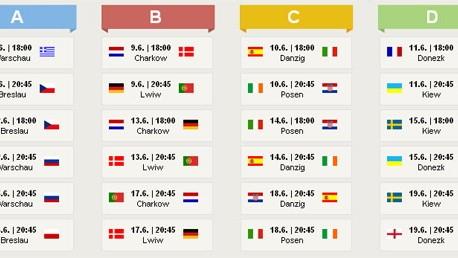 niederlande wm quali tabelle